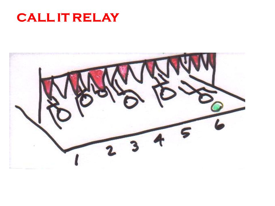 CALL IT RELAY