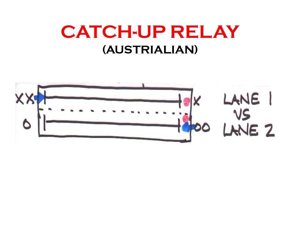CATCH-UP RELAY (AUSTRIALIAN)