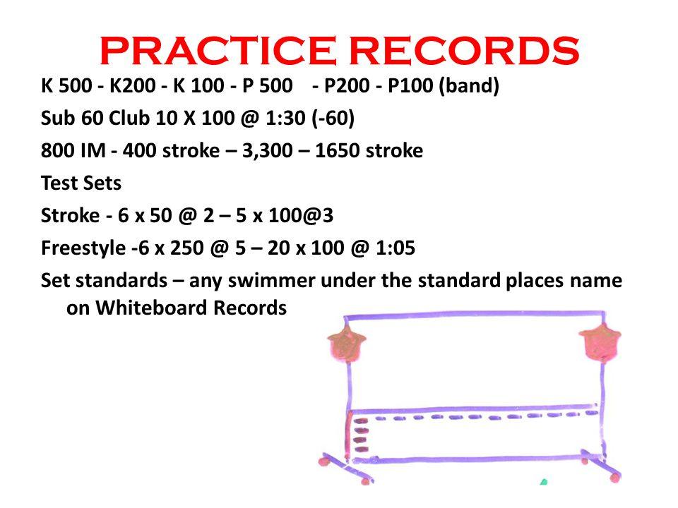 K 500 - K200 - K 100 - P 500- P200 - P100 (band) Sub 60 Club 10 X 100 @ 1:30 (-60) 800 IM - 400 stroke – 3,300 – 1650 stroke Test Sets Stroke - 6 x 50
