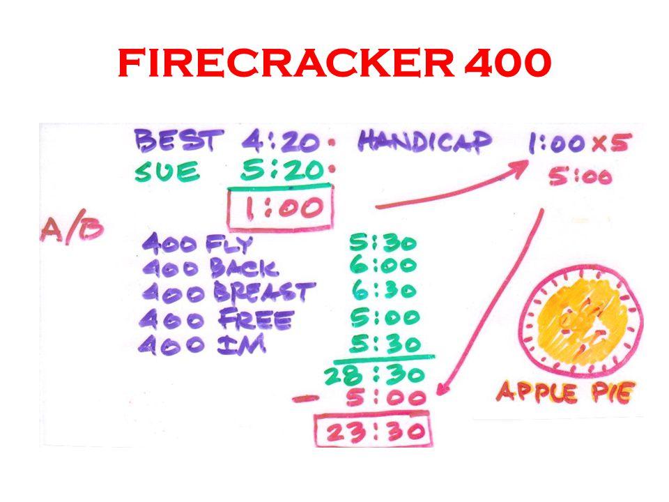 FIRECRACKER 400