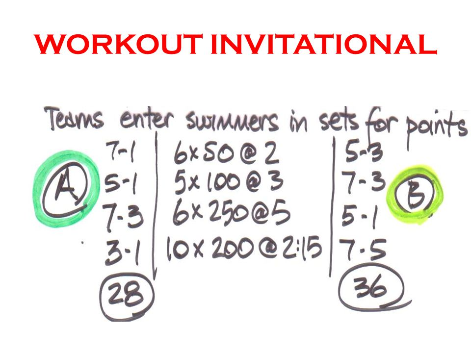 WORKOUT INVITATIONAL