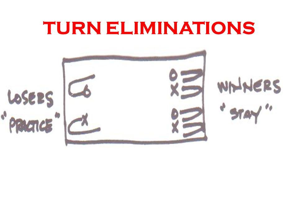 TURN ELIMINATIONS