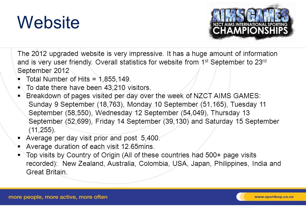 Website The 2012 upgraded website is very impressive.