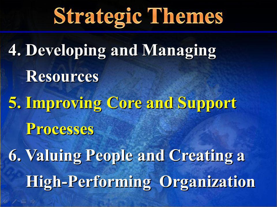 4. Developing and Managing Resources 5. Improving Core and Support Processes 6. Valuing People and Creating a High-Performing Organization 4. Developi