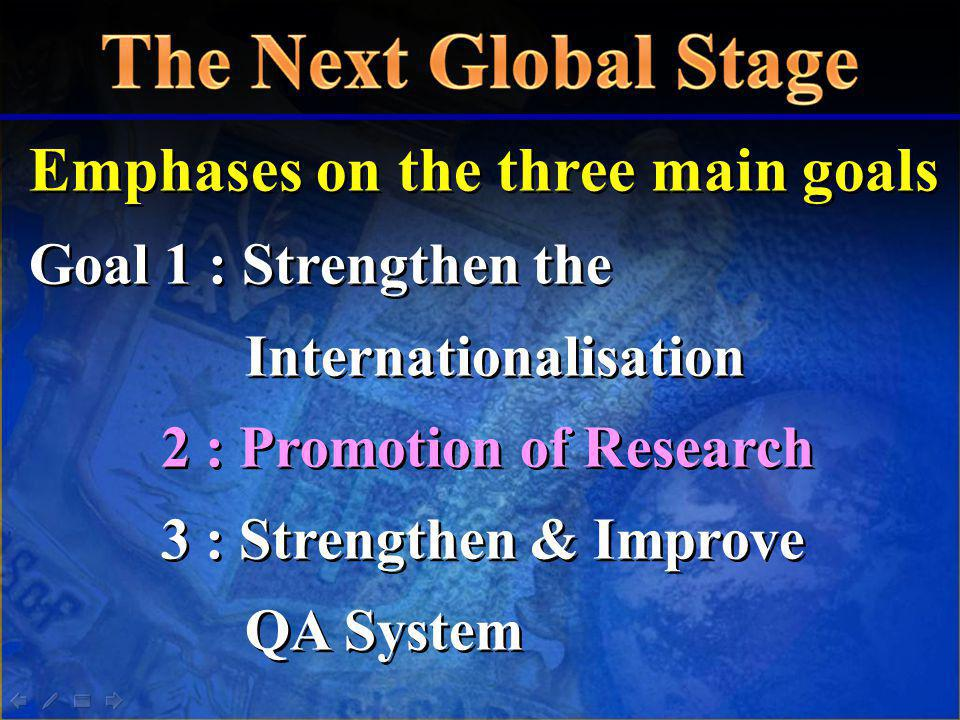Emphases on the three main goals Goal 1 : Strengthen the Internationalisation 2 : Promotion of Research 3 : Strengthen & Improve QA System Emphases on