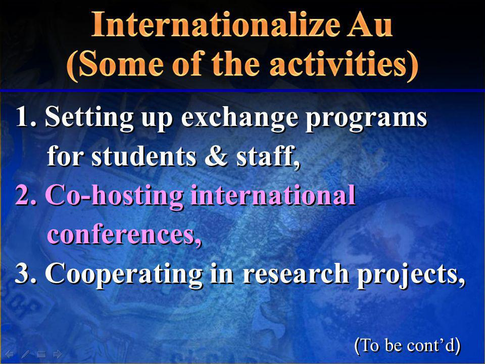 1. Setting up exchange programs for students & staff, 2. Co-hosting international conferences, 3. Cooperating in research projects, 1. Setting up exch