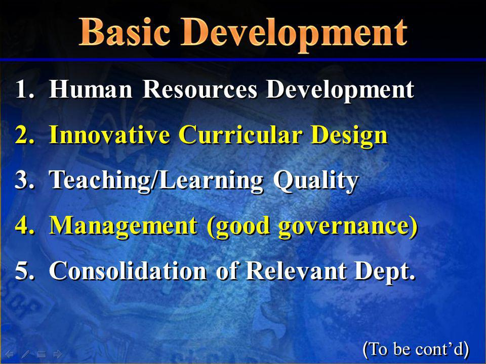 1. Human Resources Development 2. Innovative Curricular Design 3. Teaching/Learning Quality 4. Management (good governance) 5. Consolidation of Releva