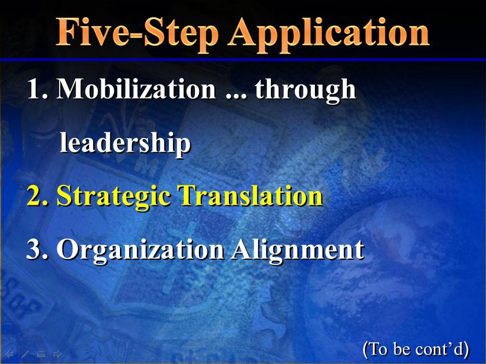 1. Mobilization... through leadership 2. Strategic Translation 3. Organization Alignment 1. Mobilization... through leadership 2. Strategic Translatio