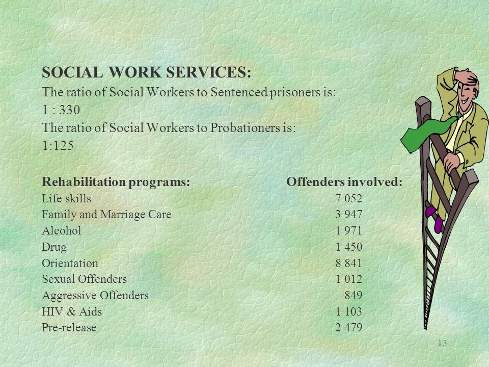 13 SOCIAL WORK SERVICES: The ratio of Social Workers to Sentenced prisoners is: 1 : 330 The ratio of Social Workers to Probationers is: 1:125 Rehabilitation programs:Offenders involved: Life skills7 052 Family and Marriage Care3 947 Alcohol1 971 Drug1 450 Orientation8 841 Sexual Offenders1 012 Aggressive Offenders 849 HIV & Aids1 103 Pre-release 2 479