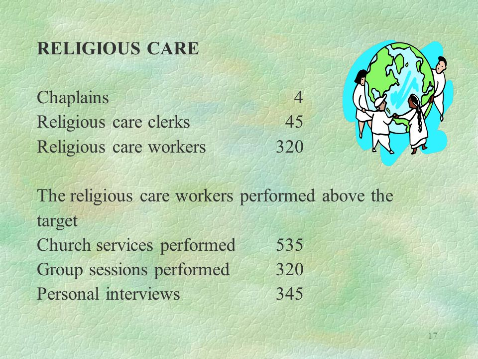 17 RELIGIOUS CARE Chaplains 4 Religious care clerks 45 Religious care workers320 The religious care workers performed above the target Church services performed535 Group sessions performed320 Personal interviews345
