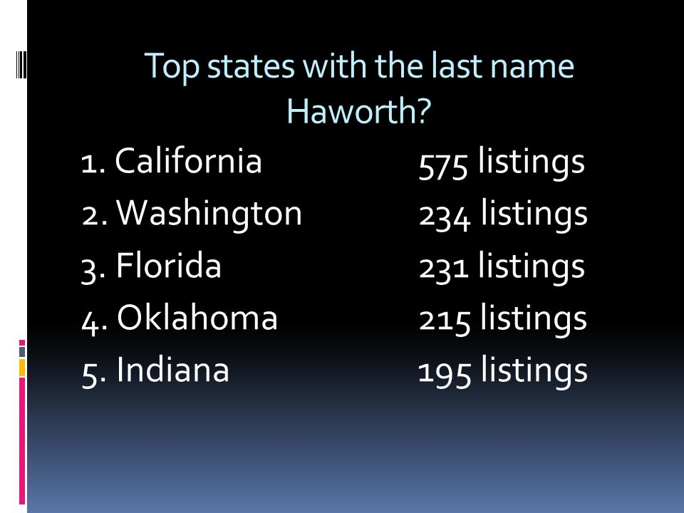 Top states with the last name Haworth? 1. California 575 listings 2. Washington234 listings 3. Florida231 listings 4. Oklahoma215 listings 5. Indiana1