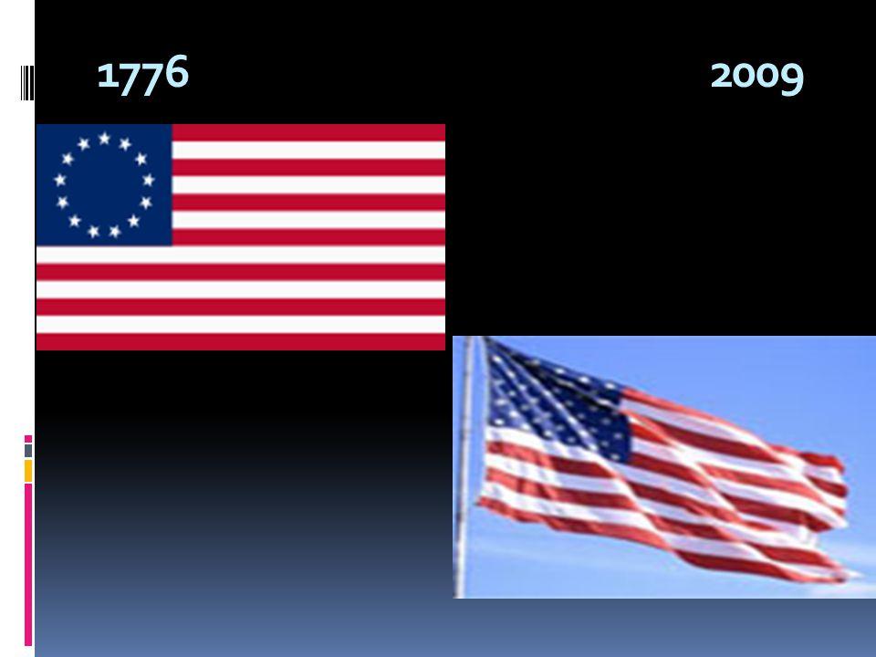 17762009