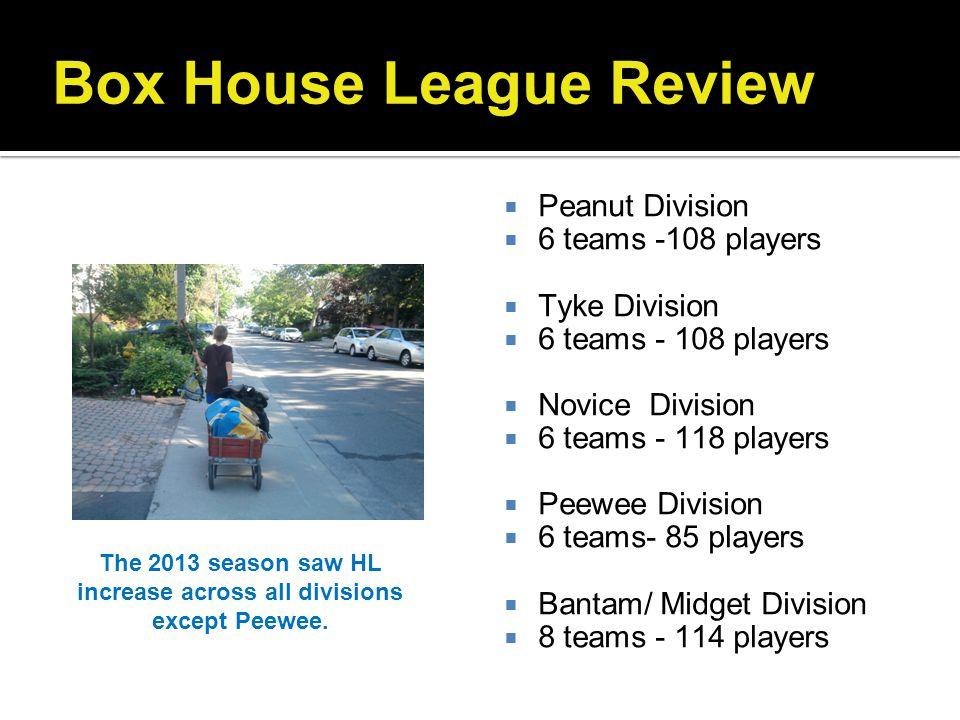 Box House League Review Peanut Division 6 teams -108 players Tyke Division 6 teams - 108 players Novice Division 6 teams - 118 players Peewee Division