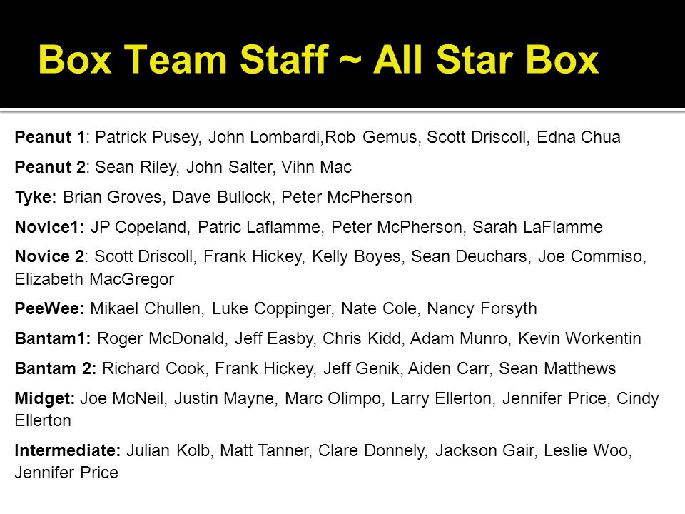 Box Team Staff ~ All Star Box Peanut 1: Patrick Pusey, John Lombardi,Rob Gemus, Scott Driscoll, Edna Chua Peanut 2: Sean Riley, John Salter, Vihn Mac