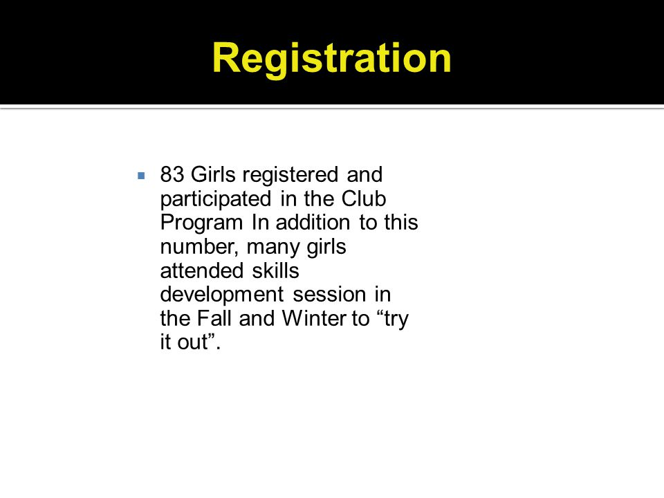 Registration 83 Girls registered and participated in the Club Program In addition to this number, many girls attended skills development session in th