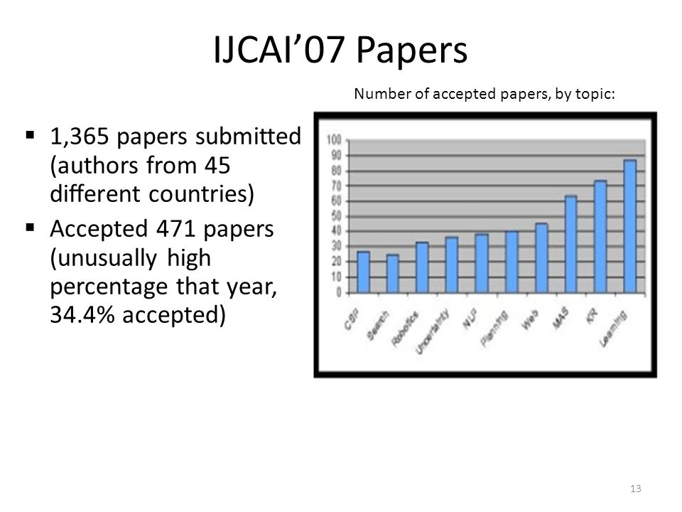 IJCAI07 Papers 1,365 papers submitted (authors from 45 dierent countries) Accepted 471 papers (unusually high percentage that year, 34.4% accepted) 13
