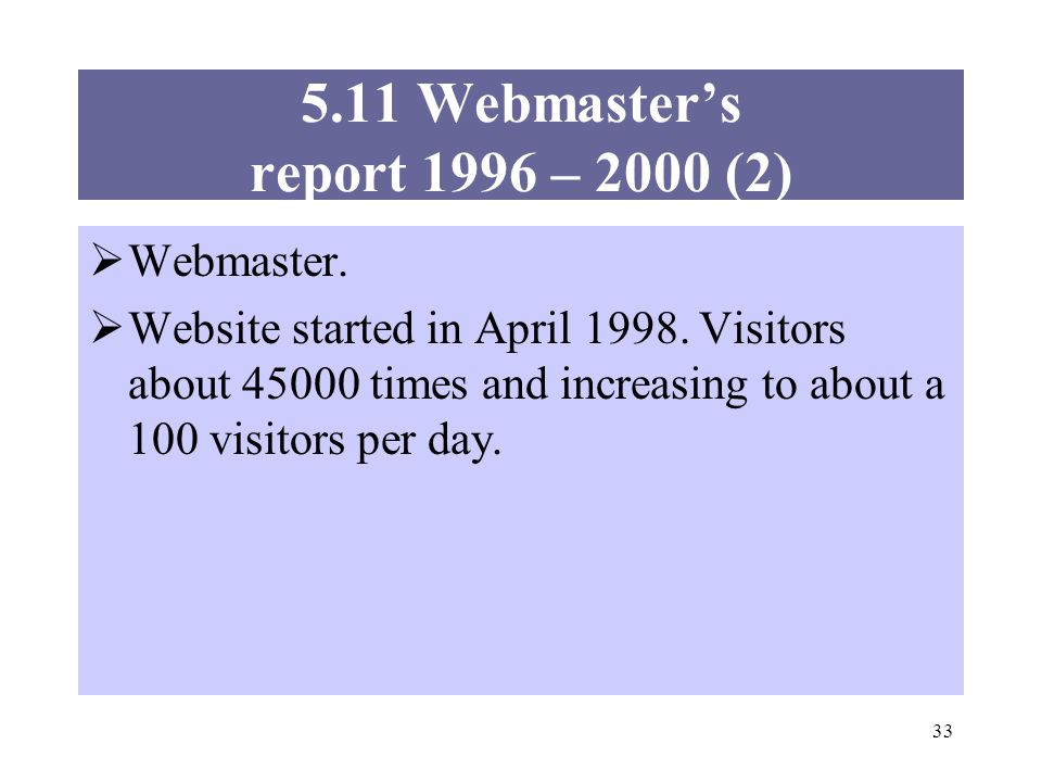33 Webmaster. Website started in April