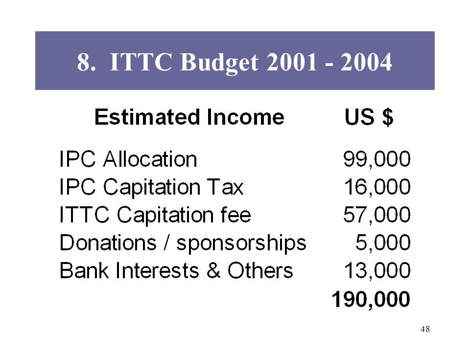 48 8. ITTC Budget 2001 - 2004