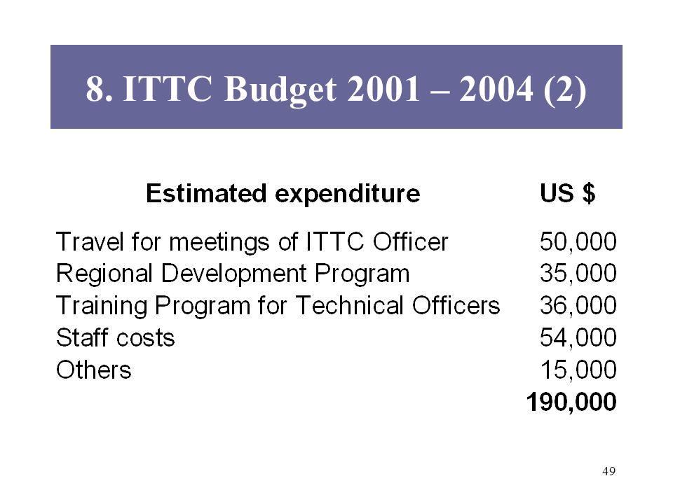 49 8. ITTC Budget 2001 – 2004 (2)