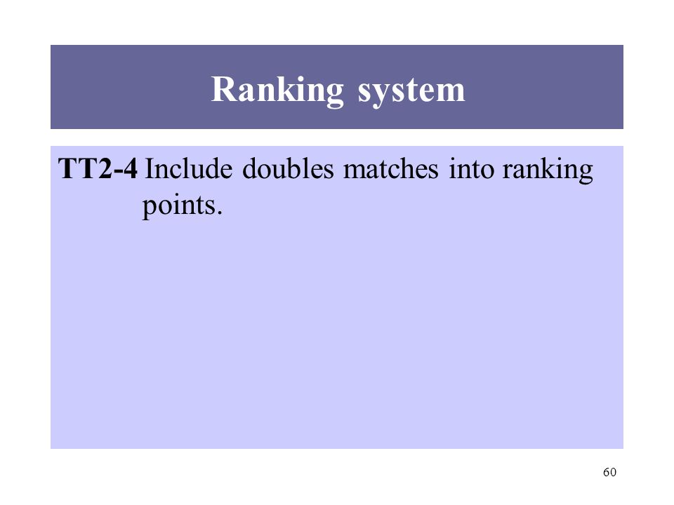 60 TT2-4 Include doubles matches into ranking points. Ranking system