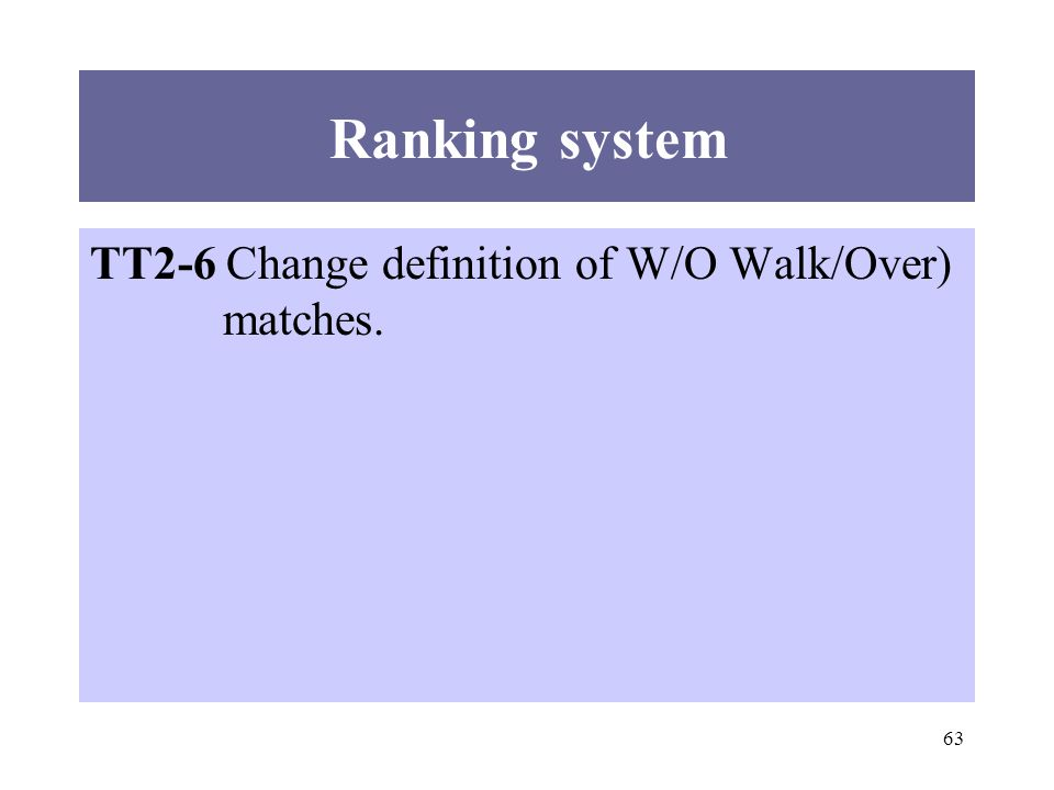 63 TT2-6 Change definition of W/O Walk/Over) matches. Ranking system