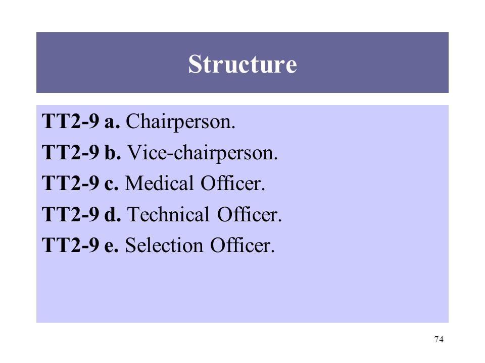 74 TT2-9 a. Chairperson. TT2-9 b. Vice-chairperson.