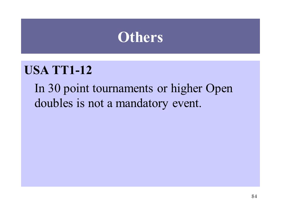 84 Others USA TT1-12 In 30 point tournaments or higher Open doubles is not a mandatory event.