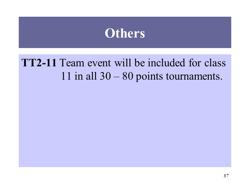 87 Others TT2-11 Team event will be included for class 11 in all 30 – 80 points tournaments.