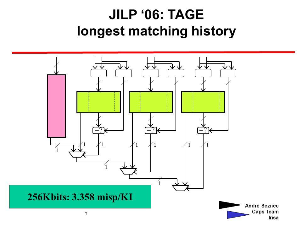 André Seznec Caps Team Irisa 18 Might still be unsufficient GEHL history length: 400 TAGE history length: 100,000 2.774 misp/KI