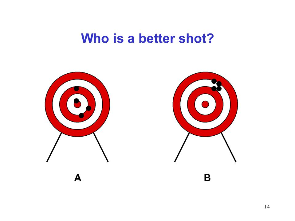 14 Who is a better shot? A B
