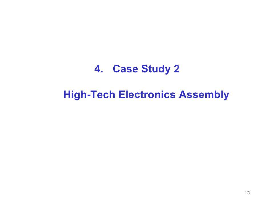 27 4.Case Study 2 High-Tech Electronics Assembly