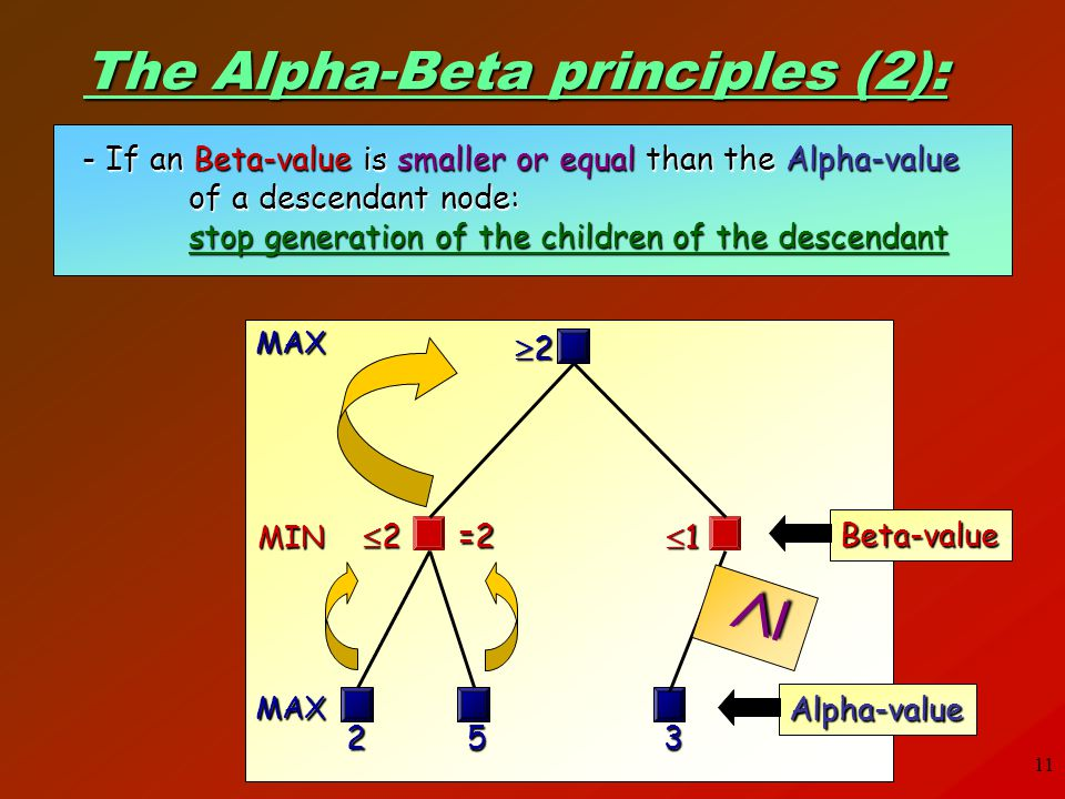 11 The Alpha-Beta principles (2): - If an Beta-value is smaller or equal than the Alpha-value of a descendant node: stop generation of the children of