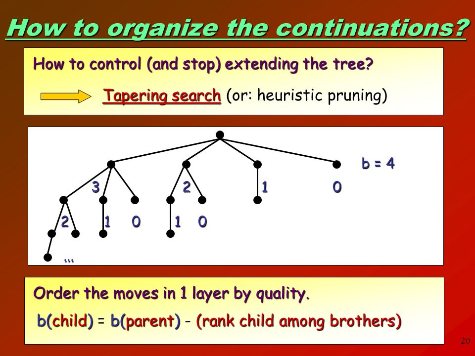 20 How to organize the continuations? How to control (and stop) extending the tree? Tapering search (or: heuristic pruning) Order the moves in 1 layer
