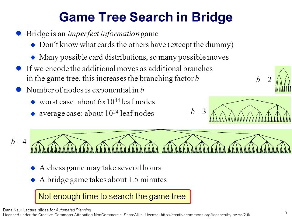 Dana Nau: Lecture slides for Automated Planning Licensed under the Creative Commons Attribution-NonCommercial-ShareAlike License: http://creativecommons.org/licenses/by-nc-sa/2.0/ 5 Bridge is an imperfect information game Dont know what cards the others have (except the dummy) Many possible card distributions, so many possible moves If we encode the additional moves as additional branches in the game tree, this increases the branching factor b Number of nodes is exponential in b worst case: about 6x10 44 leaf nodes average case: about 10 24 leaf nodes A chess game may take several hours A bridge game takes about 1.5 minutes Game Tree Search in Bridge Not enough time to search the game tree b =2 b =3 b =4