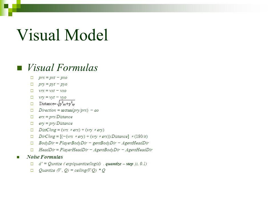 Visual Formulas prx = pxt pxo pry = pyt pyo vrx = vxt vxo vry = vyt vyo Direction = arctan(pry/prx) ao erx = prx/Distance ery = pry/Distance DistChng = (vrx erx) + (vry ery) DirChng = [((vrx ery) + (vry erx))/Distance] (180/π) BodyDir = PlayerBodyDir gentBodyDir AgentHeadDir HeadDir = PlayerHeadDir AgentBodyDir AgentHeadDir Noise Formulas d = Quntize ( exp(quantize(log(d).