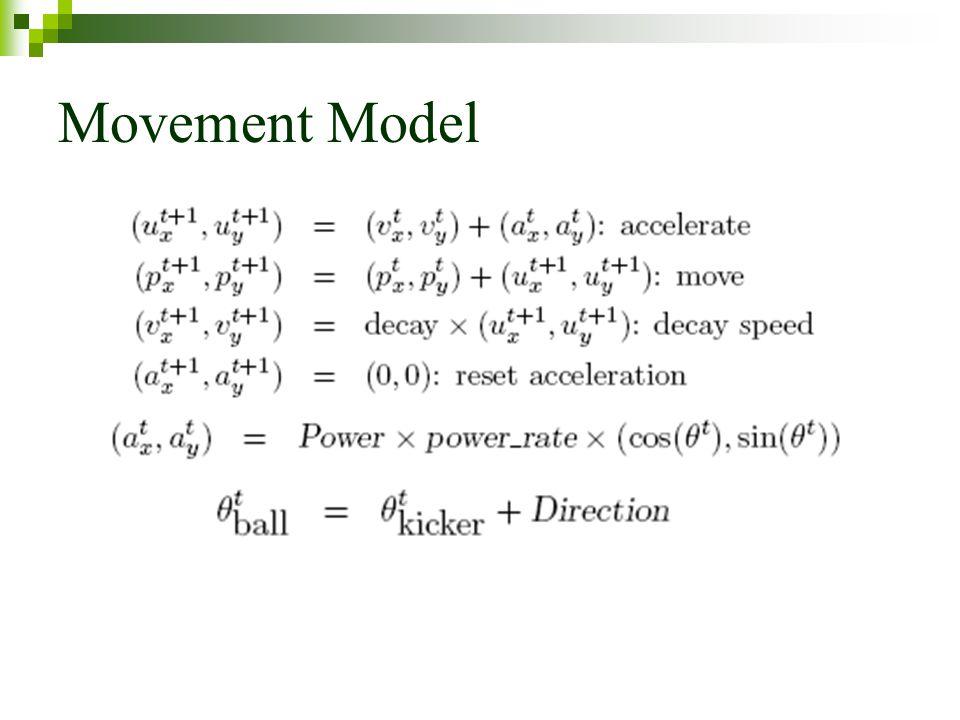 Movement Model