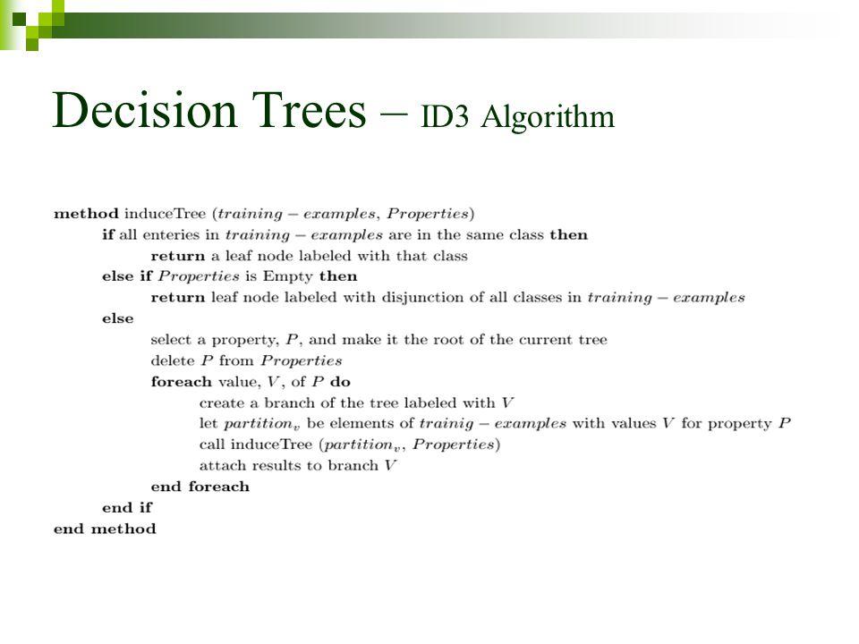 Decision Trees – ID3 Algorithm