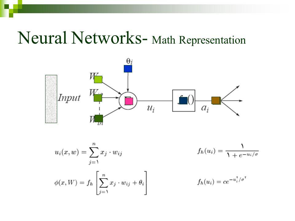Neural Networks- Math Representation