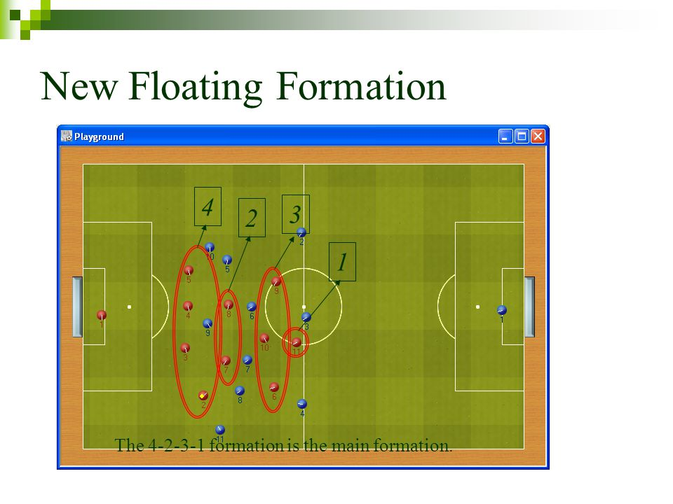 New Floating Formation The 4-2-3-1 formation is the main formation. 4231