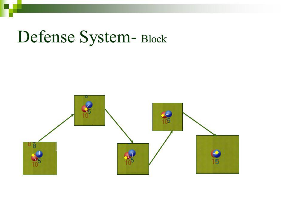 Defense System- Block