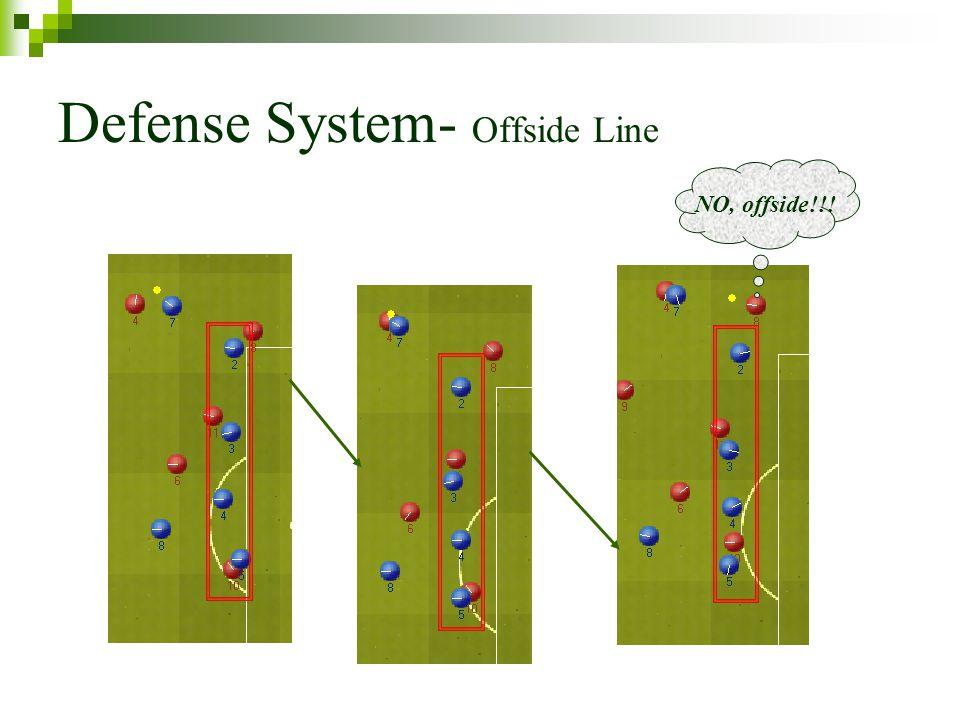 Defense System- Offside Line NO, offside!!!