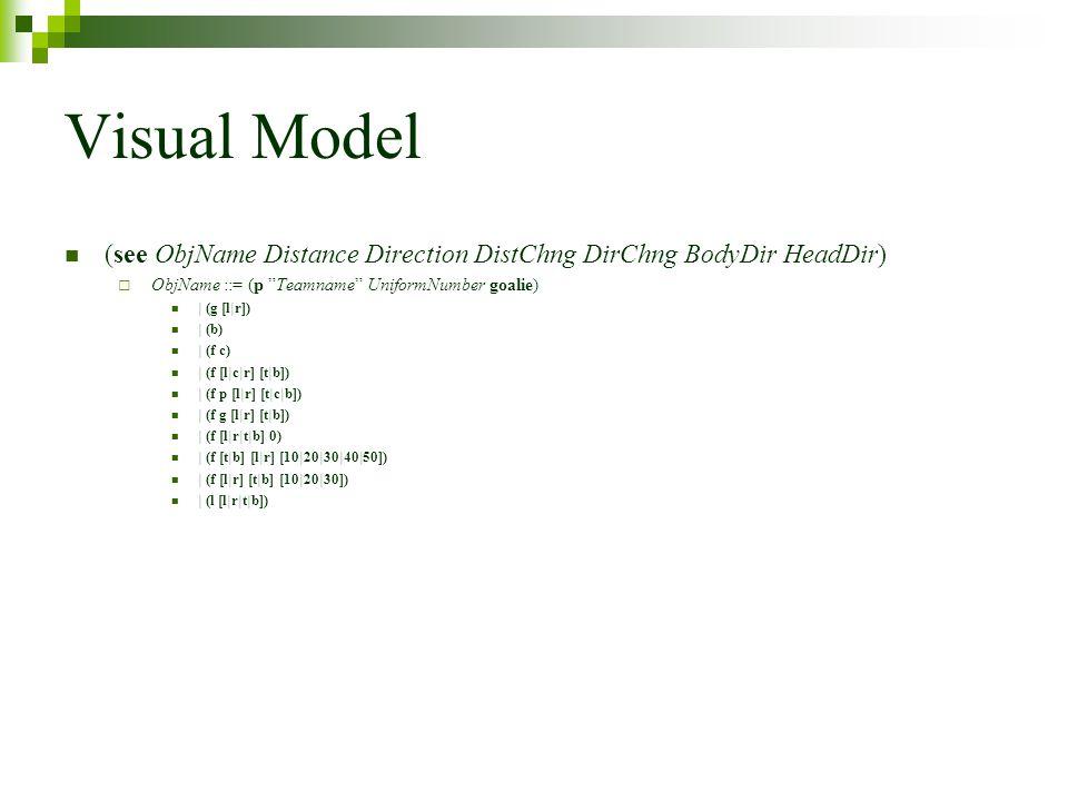 Visual Model (see ObjName Distance Direction DistChng DirChng BodyDir HeadDir) ObjName ::= (p Teamname UniformNumber goalie) | (g [l|r]) | (b) | (f c) | (f [l|c|r] [t|b]) | (f p [l|r] [t|c|b]) | (f g [l|r] [t|b]) | (f [l|r|t|b] 0) | (f [t|b] [l|r] [10|20|30|40|50]) | (f [l|r] [t|b] [10|20|30]) | (l [l|r|t|b])