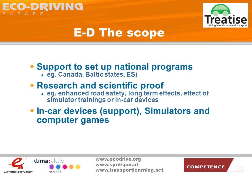 www.ecodrive.org www.spritspar.at www.transportlearning.net E-D The scope Support to set up national programs eg.