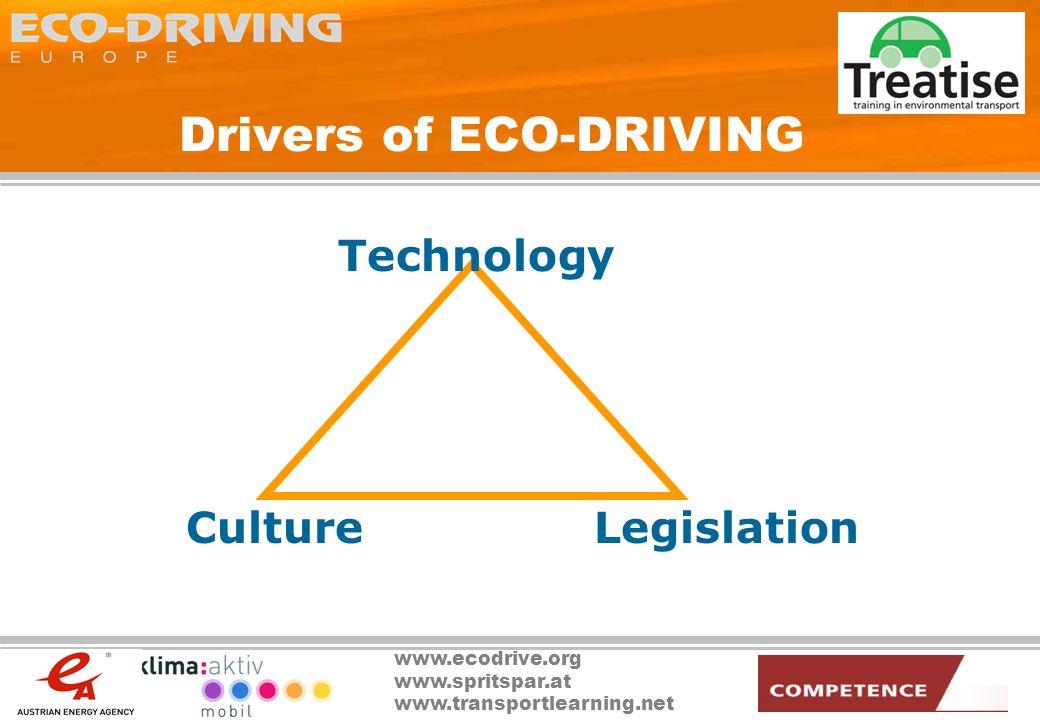 www.ecodrive.org www.spritspar.at www.transportlearning.net Drivers of ECO-DRIVING CultureLegislation Technology