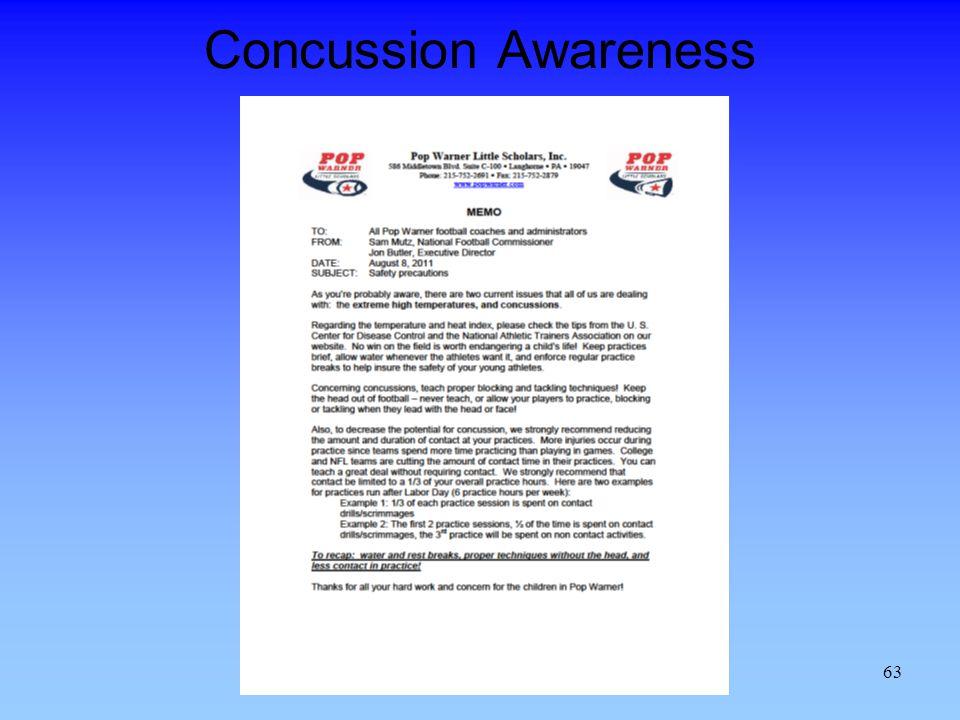 Concussion Awareness 63