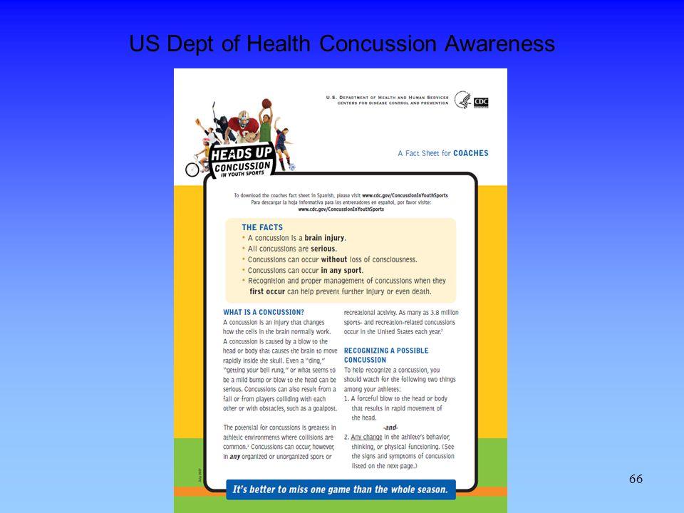 US Dept of Health Concussion Awareness 66
