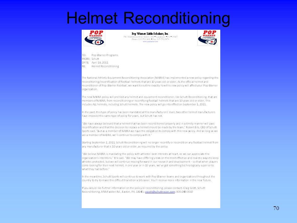 Helmet Reconditioning 70