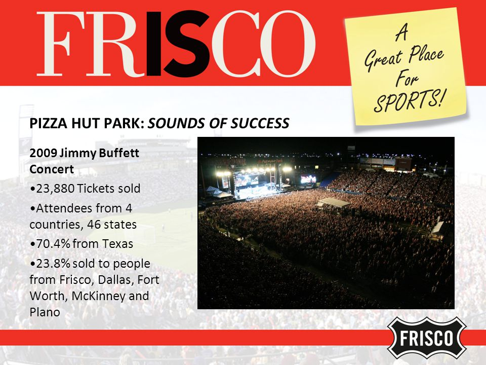 PIZZA HUT PARK: SOUNDS OF SUCCESS 2009 Jimmy Buffett Concert 23,880 Tickets sold Attendees from 4 countries, 46 states 70.4% from Texas 23.8% sold to people from Frisco, Dallas, Fort Worth, McKinney and Plano