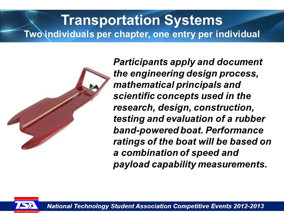 National Technology Student Association Competitive Events 2012-2013 Transportation Systems Two individuals per chapter, one entry per individual Participants apply and document the engineering design process, mathematical principals and scientific concepts used in the research, design, construction, testing and evaluation of a rubber band-powered boat.