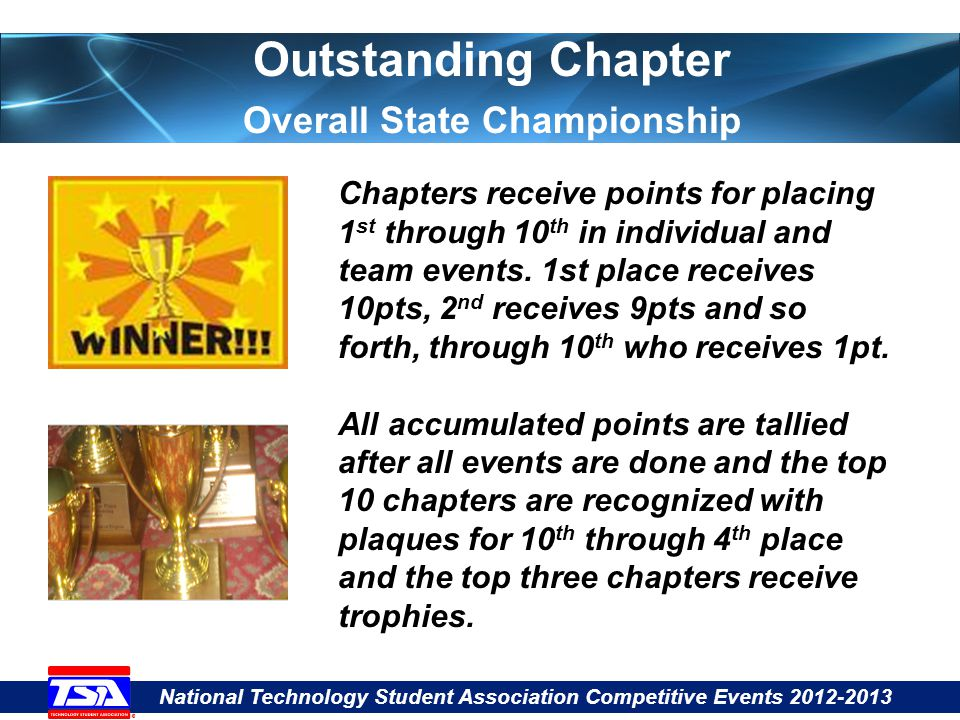 National Technology Student Association Competitive Events 2012-2013 Outstanding Chapter Overall State Championship Chapters receive points for placing 1 st through 10 th in individual and team events.